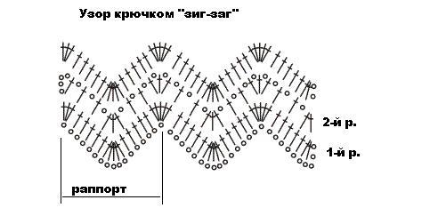 Узор крючком зигзаг. Вязаный сарафан