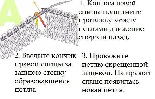 Прибавка из протяжки. Способы  и схемы провязывания петель.