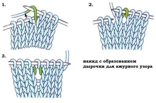 Способы  и схемы провязывания петель. Накид с образованием дырочки для ажурного узора
