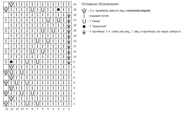 Схема 2 для кругового вязания (все ряды читаются справа-налево)
