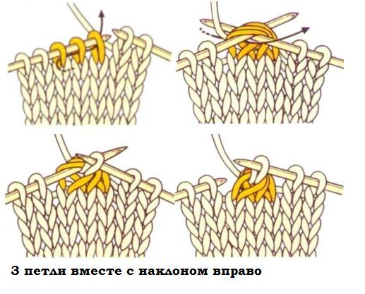 Способы  и схемы провязывания петель