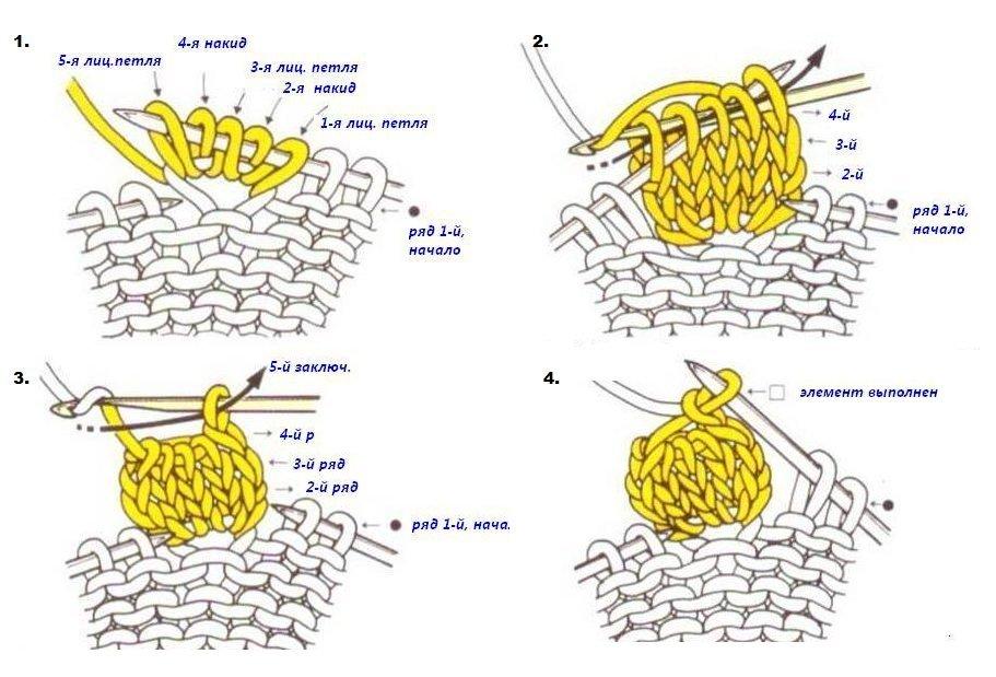 Способы  и схемы провязывания петель. Шишечки из полотна