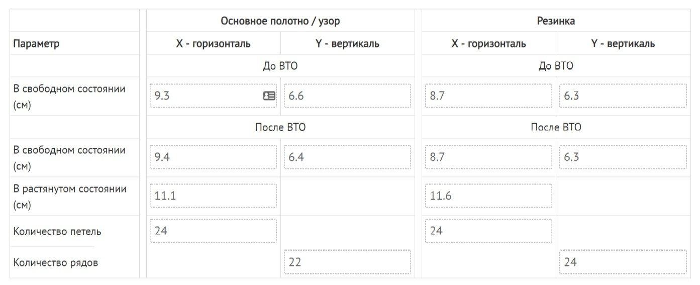 Таблица для ввода измеренных данных основного полотна и резинки. Летняя шапка спицами