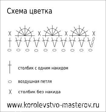 Схема цветка для вязаной шапочки на лето